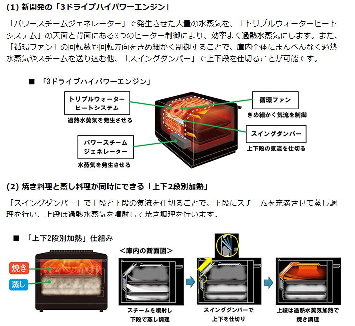 healslo_三噴射引擎