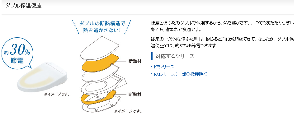 TOTO-雙重保溫座蓋