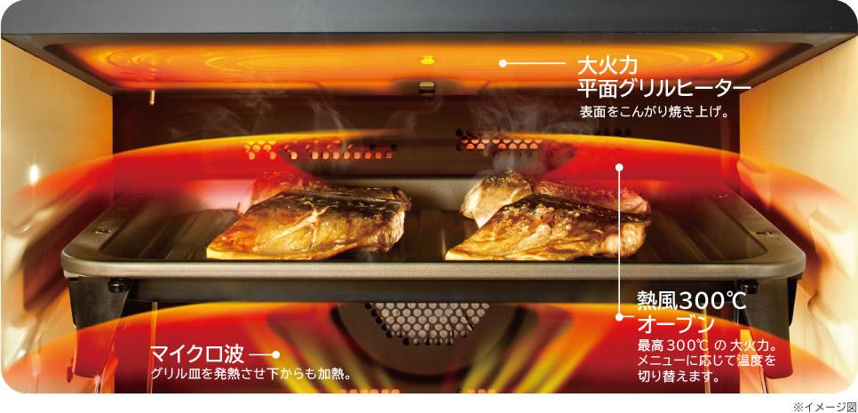 HITACHI--三方同時烤
